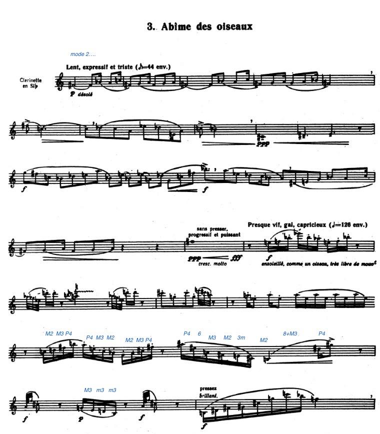 Masterclass Theory 301 Messiaen Masterclasses