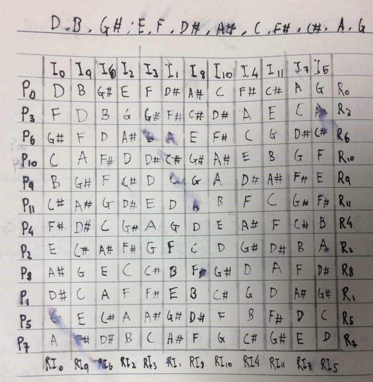 12 tone matrix.jpg
