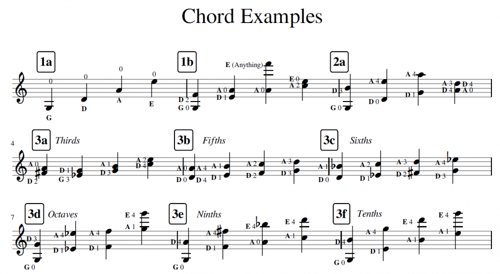 Chord_Examples.thumb.png.5f0f629885fde4b0aae999fa66a52b1a.png